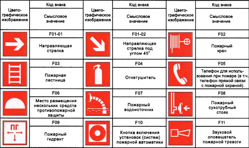 План эвакуации согласно гост